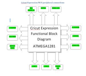 CricutFunctionalDiagram